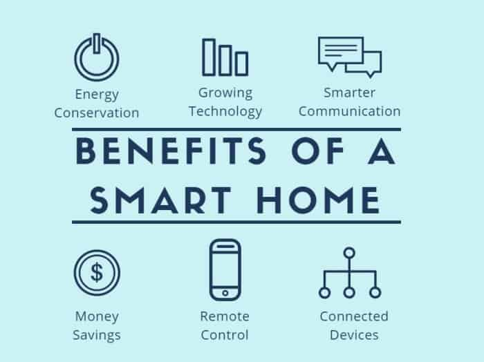 benefits-of-smart-home-infographic-e1435002901960