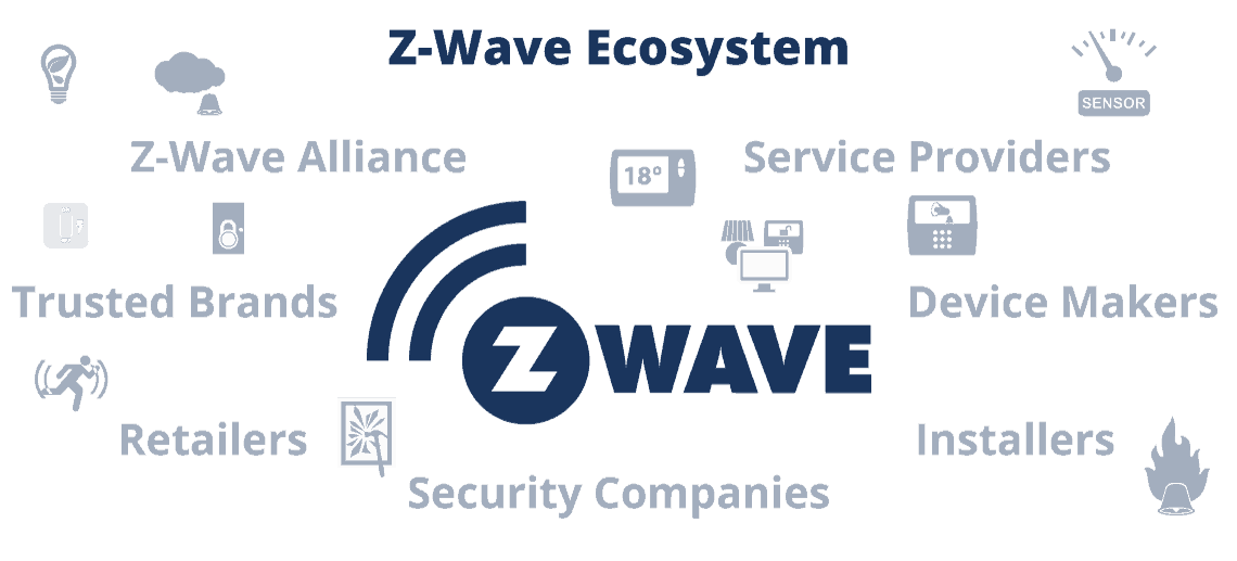 z-wave_end_devices_ecosystem